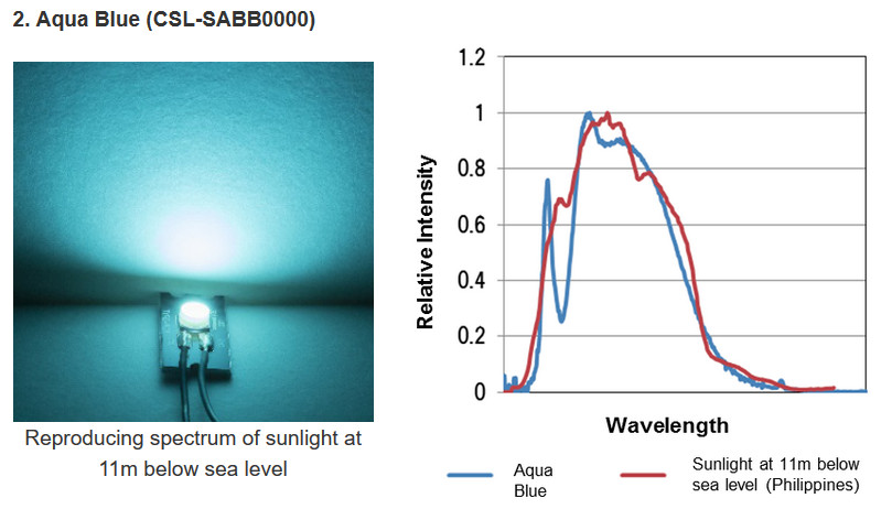 kyocera_develops_world_s_first_full-spectrum_led_aquarium_lighting.-cps-26082-image.cpsimage.jpg