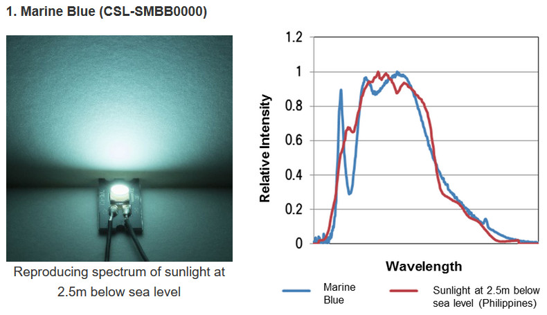 kyocera_develops_world_s_first_full-spectrum_led_aquarium_lighting.-cps-45429-image.cpsimage.jpg